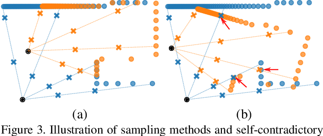 Figure 3 for DeepMapping: Unsupervised Map Estimation From Multiple Point Clouds