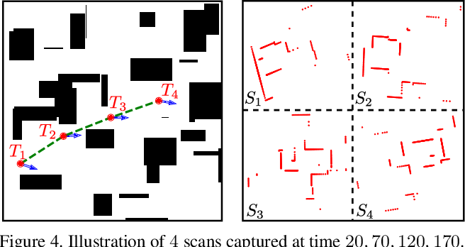 Figure 4 for DeepMapping: Unsupervised Map Estimation From Multiple Point Clouds