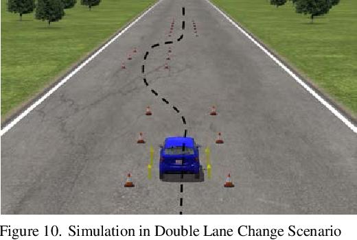 Figure 2 for A Data Driven Method of Optimizing Feedforward Compensator for Autonomous Vehicle