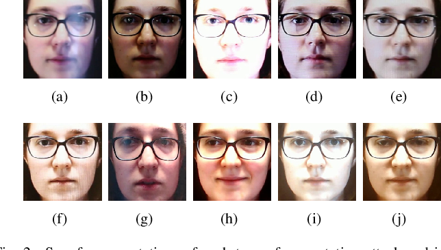 Figure 2 for Style Transfer Applied to Face Liveness Detection with User-Centered Models
