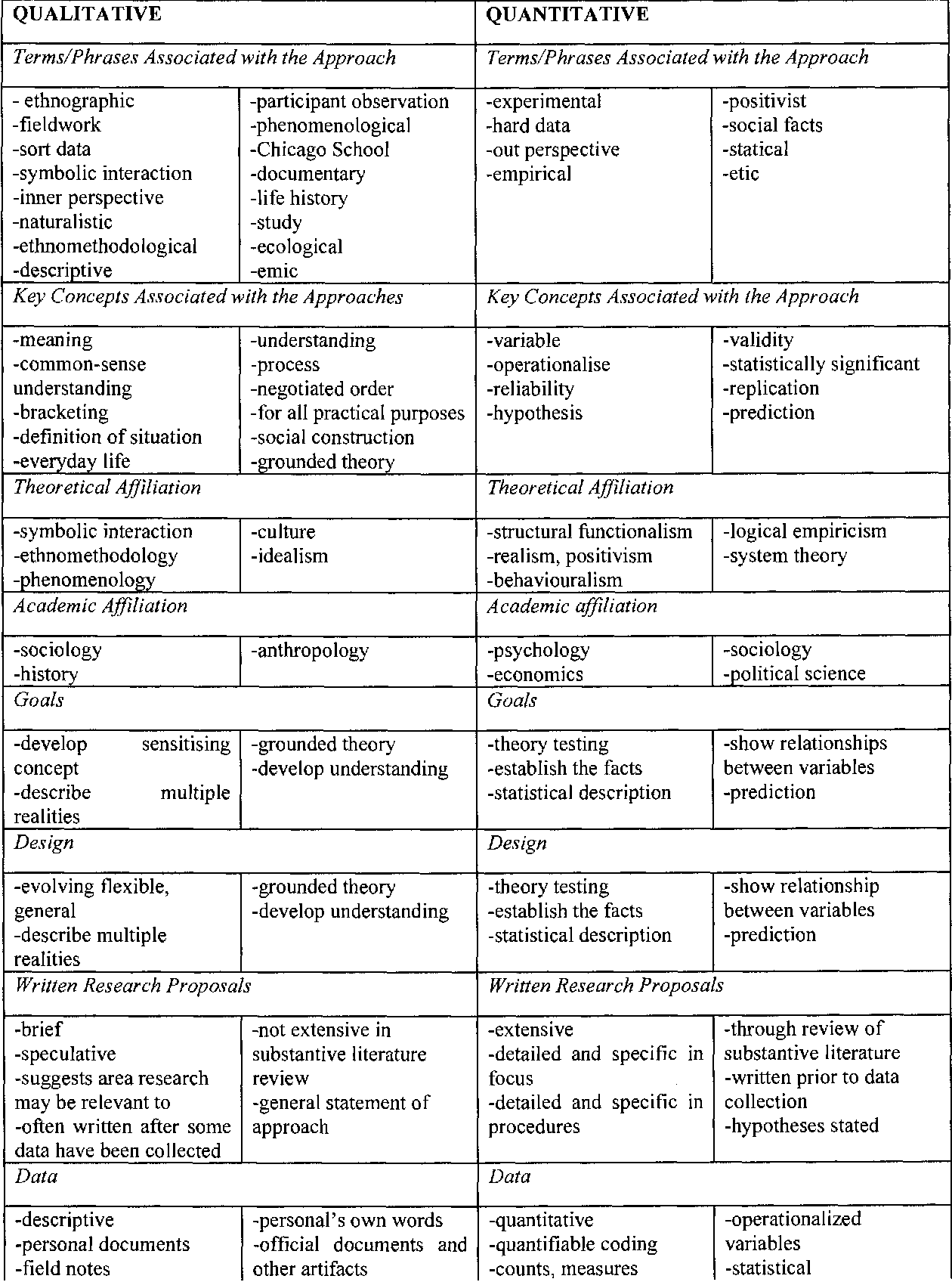 Table 3 7 from Grade 1 teachers' involvement in school-based
