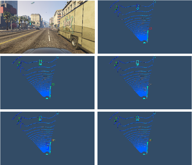 Figure 1 for TruPercept: Trust Modelling for Autonomous Vehicle Cooperative Perception from Synthetic Data