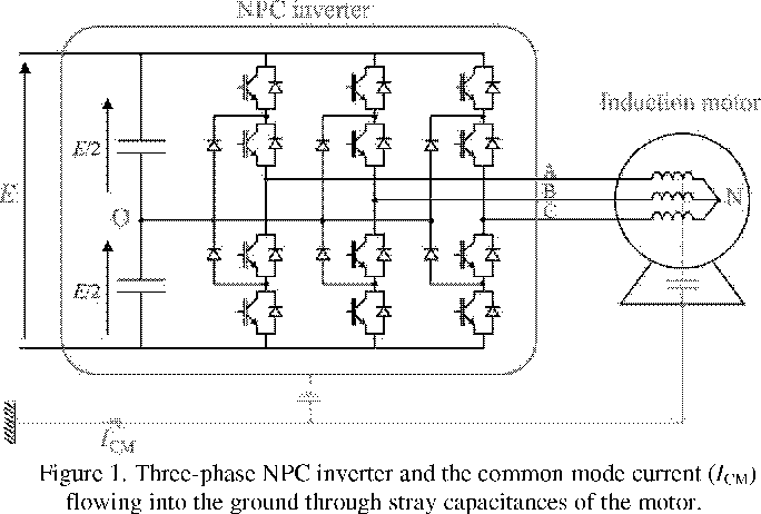 A New Carrier-Based PWM for the Reduction of Common Mode Currents ...