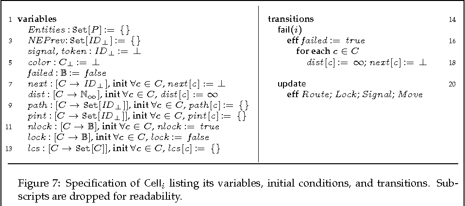 Figure 4 for Safe and Stabilizing Distributed Multi-Path Cellular Flows