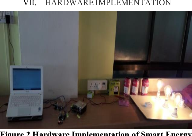 Figure 2 from Smart energy meter using Arduino and GSM - Semantic