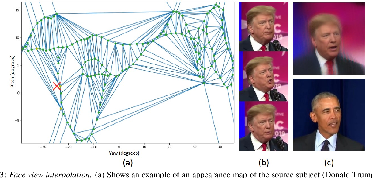 Figure 4 for FSGAN: Subject Agnostic Face Swapping and Reenactment