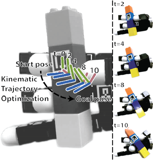 Figure 1 for Relaxed-Rigidity Constraints: Kinematic Trajectory Optimization and Collision Avoidance for In-Grasp Manipulation