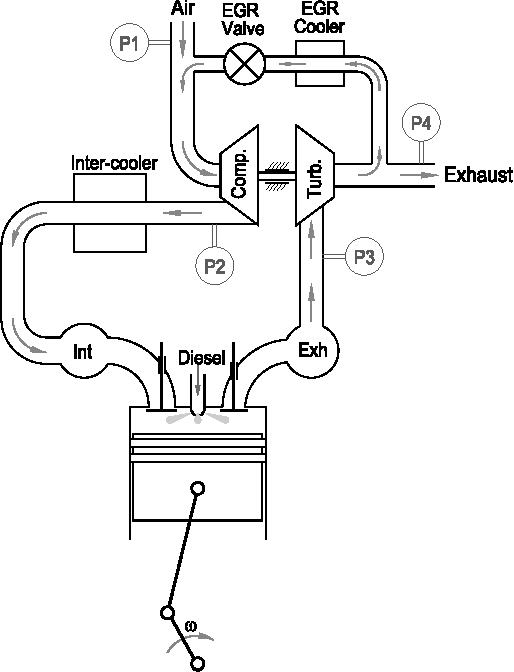 Diesel engine exhaust gas recirculation--a review on advanced and