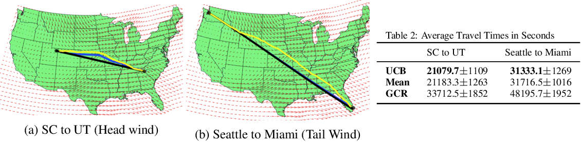 Figure 2 for Helping Reduce Environmental Impact of Aviation with Machine Learning