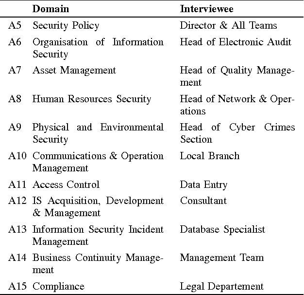 what is iso 27001 gap analysis