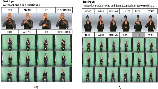 Figure 4 for Sign Language Production: A Review