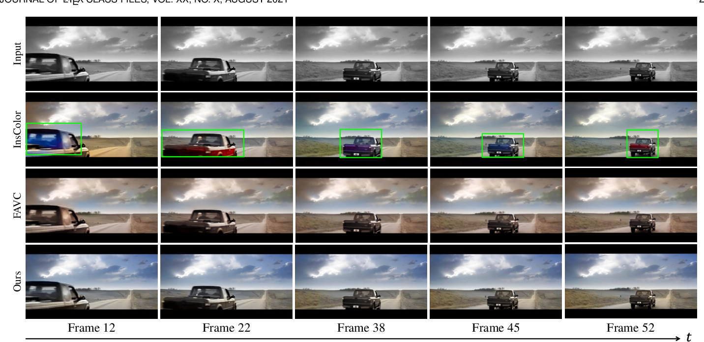 Figure 3 for Temporally Consistent Video Colorization with Deep Feature Propagation and Self-regularization Learning
