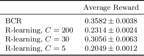 Figure 4 for A Minimum Relative Entropy Principle for Learning and Acting