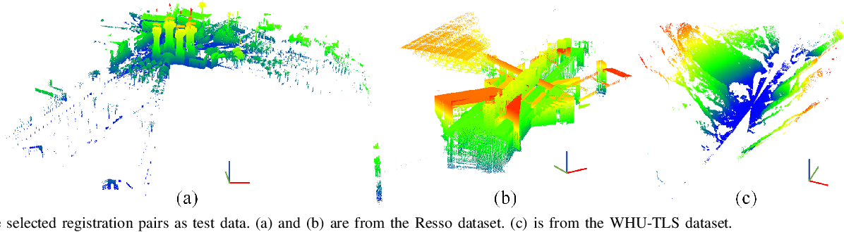 Figure 2 for Pairwise Point Cloud Registration using Graph Matching and Rotation-invariant Features