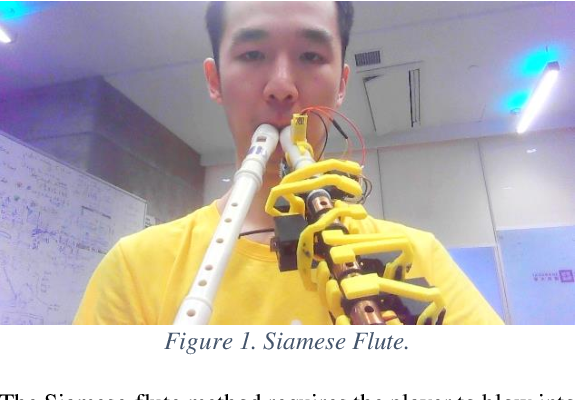 Figure 1 for Measuring a Six-hole Recorder Flute's Response to Breath Pressure Variations and Fitting a Model