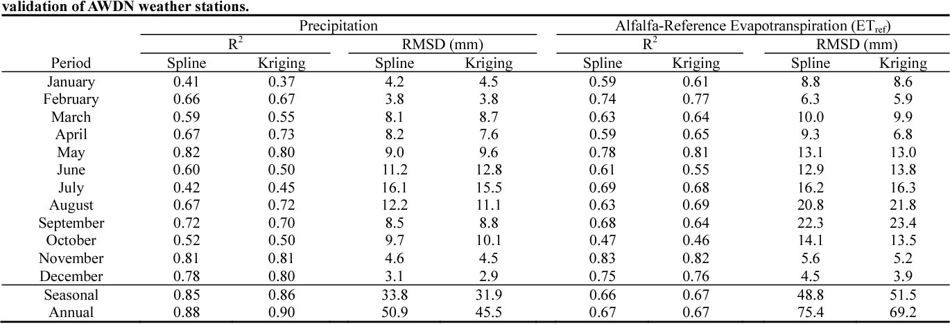 Figure 2 from MAPPING SPATIALLY INTERPOLATED PRECIPITATION
