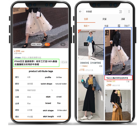 Figure 1 for Multi-Modal Generative Adversarial Network for Short Product Title Generation in Mobile E-Commerce