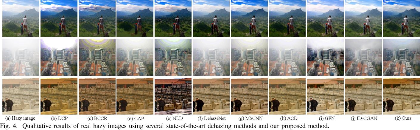 Figure 4 for Classification-driven Single Image Dehazing