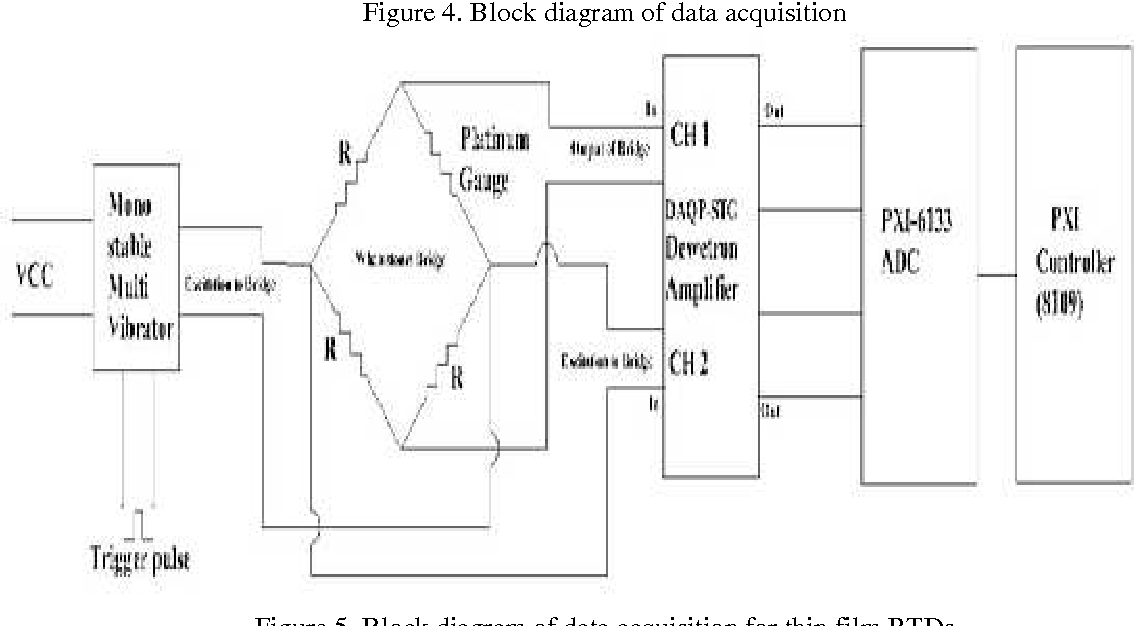 Figure 5 From Fabrication Of Platinum Thin Film Gauges For Heat Flux