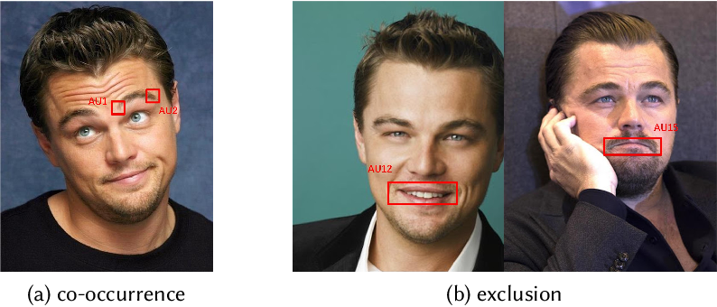 Figure 1 for Exploring Adversarial Learning for Deep Semi-Supervised Facial Action Unit Recognition