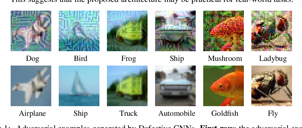 Figure 1 for Defective Convolutional Layers Learn Robust CNNs