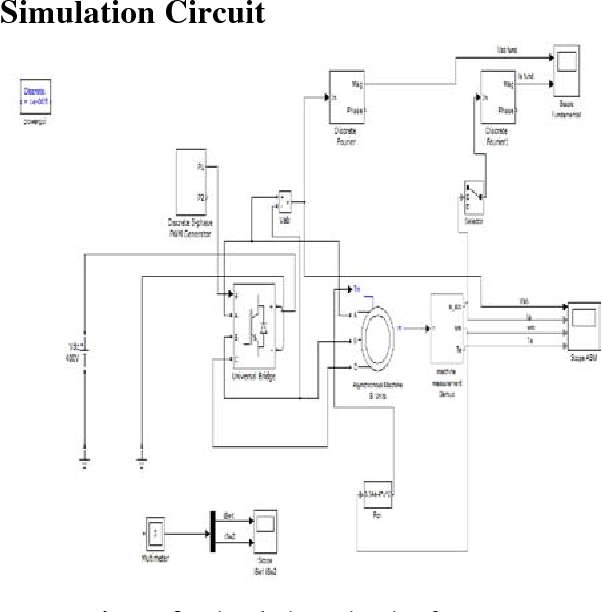 PDF] Research to study Variable Frequency Drive and its Energy