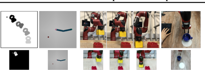 Figure 4 for SOLAR: Deep Structured Representations for Model-Based Reinforcement Learning