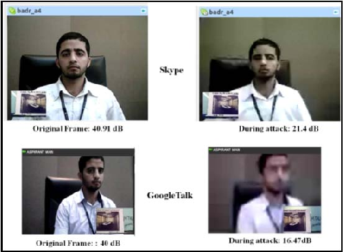 Evaluate the video conference transmission security in Skype and