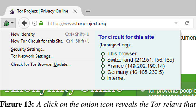 PDF] How Do Tor Users Interact With Onion Services? - Semantic Scholar