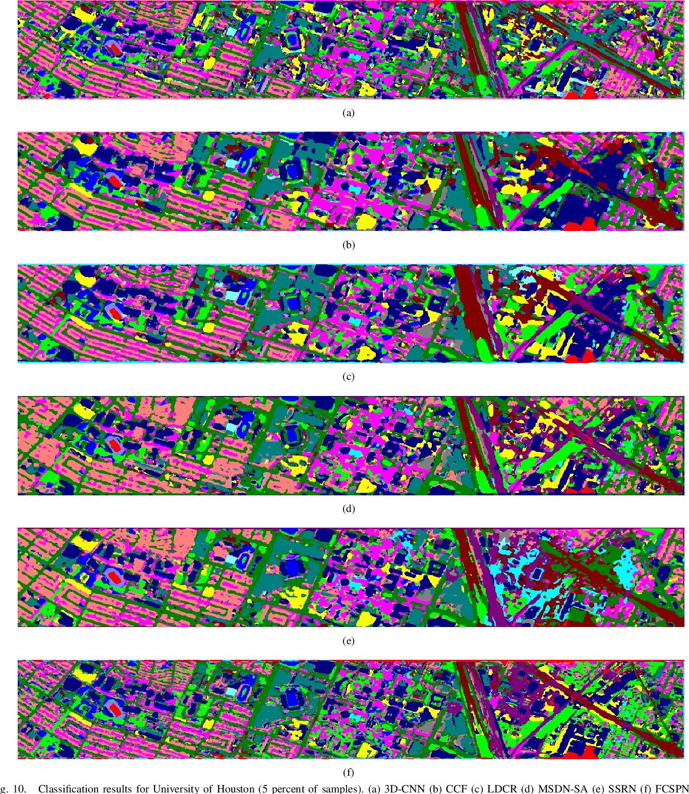 Figure 2 for Hyperspectral Image Classification with Spatial Consistence Using Fully Convolutional Spatial Propagation Network