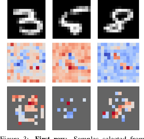 Figure 2 for Robustness Quantification for Classification with Gaussian Processes