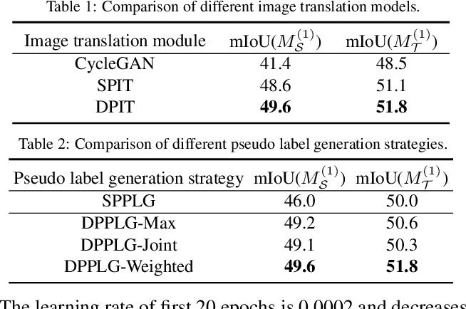 Figure 3 for Dual Path Learning for Domain Adaptation of Semantic Segmentation