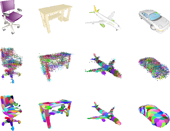 Figure 1 for 3D-GMNet: Learning to Estimate 3D Shape from A Single Image As A Gaussian Mixture