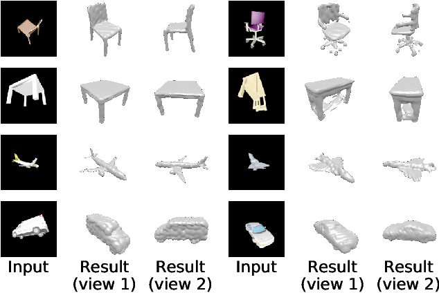 Figure 4 for 3D-GMNet: Learning to Estimate 3D Shape from A Single Image As A Gaussian Mixture