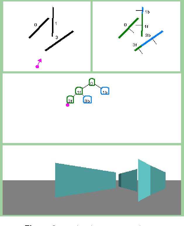 Constructive solid geometry using bsp tree semantic scholar figure 3 ccuart Images