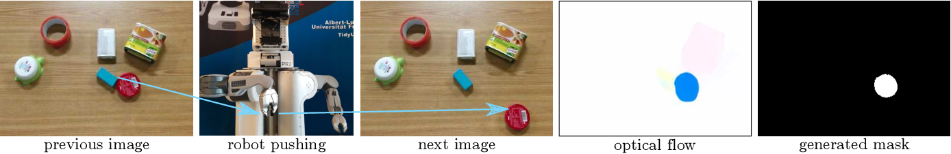 Figure 2 for Self-supervised Transfer Learning for Instance Segmentation through Physical Interaction