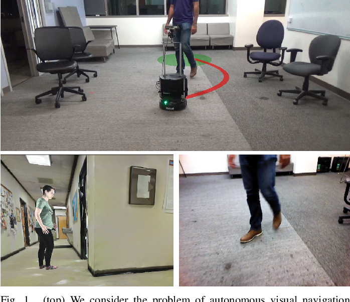 Figure 1 for Visual Navigation Among Humans with Optimal Control as a Supervisor