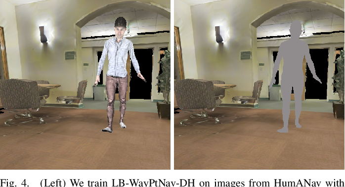 Figure 4 for Visual Navigation Among Humans with Optimal Control as a Supervisor