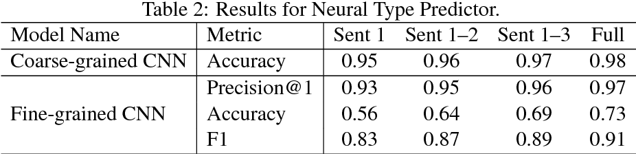 Figure 3 for Studio Ousia's Quiz Bowl Question Answering System
