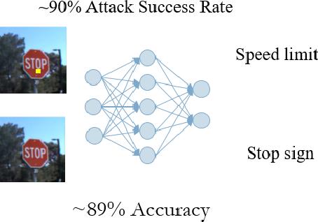 Figure 1 for Online Defense of Trojaned Models using Misattributions