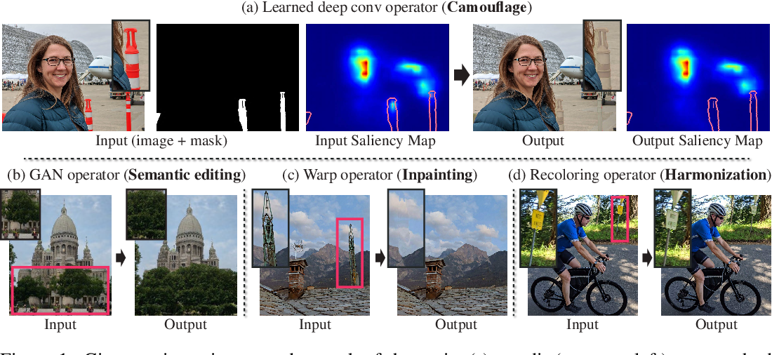 Figure 1 for Deep Saliency Prior for Reducing Visual Distraction