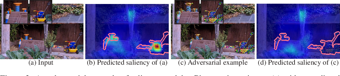 Figure 3 for Deep Saliency Prior for Reducing Visual Distraction