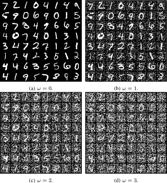 Figure 4 for Robust Learning of Recurrent Neural Networks in Presence of Exogenous Noise
