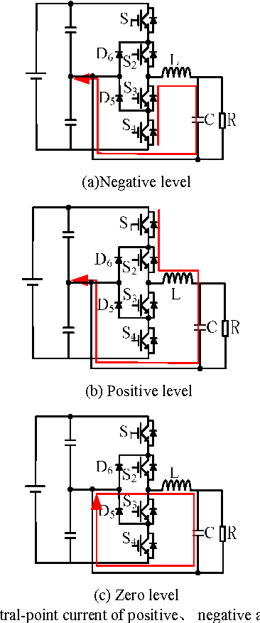 Figure 5 from Study on neutral-point voltage balance of 3