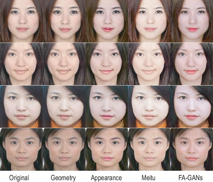 Figure 1 for FA-GANs: Facial Attractiveness Enhancement with Generative Adversarial Networks on Frontal Faces