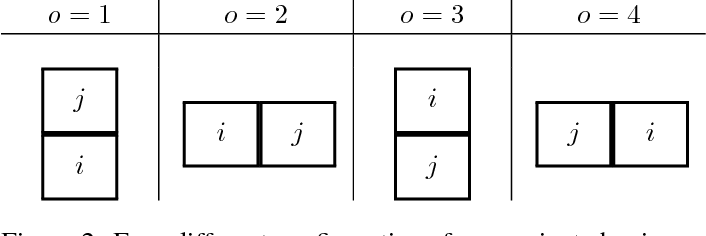 Figure 3 for Solving Jigsaw Puzzles with Linear Programming
