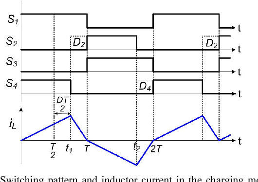 Figure 2 from Charging and discharging strategies of grid