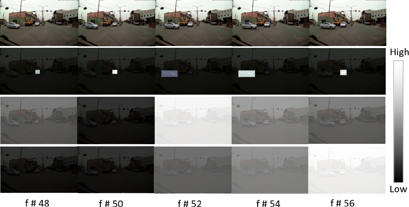 Figure 3 for A Dynamic Spatial-temporal Attention Network for Early Anticipation of Traffic Accidents