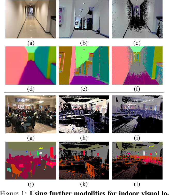 Figure 1 for Is This The Right Place? Geometric-Semantic Pose Verification for Indoor Visual Localization