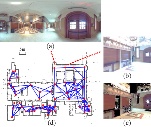 Figure 3 for Is This The Right Place? Geometric-Semantic Pose Verification for Indoor Visual Localization
